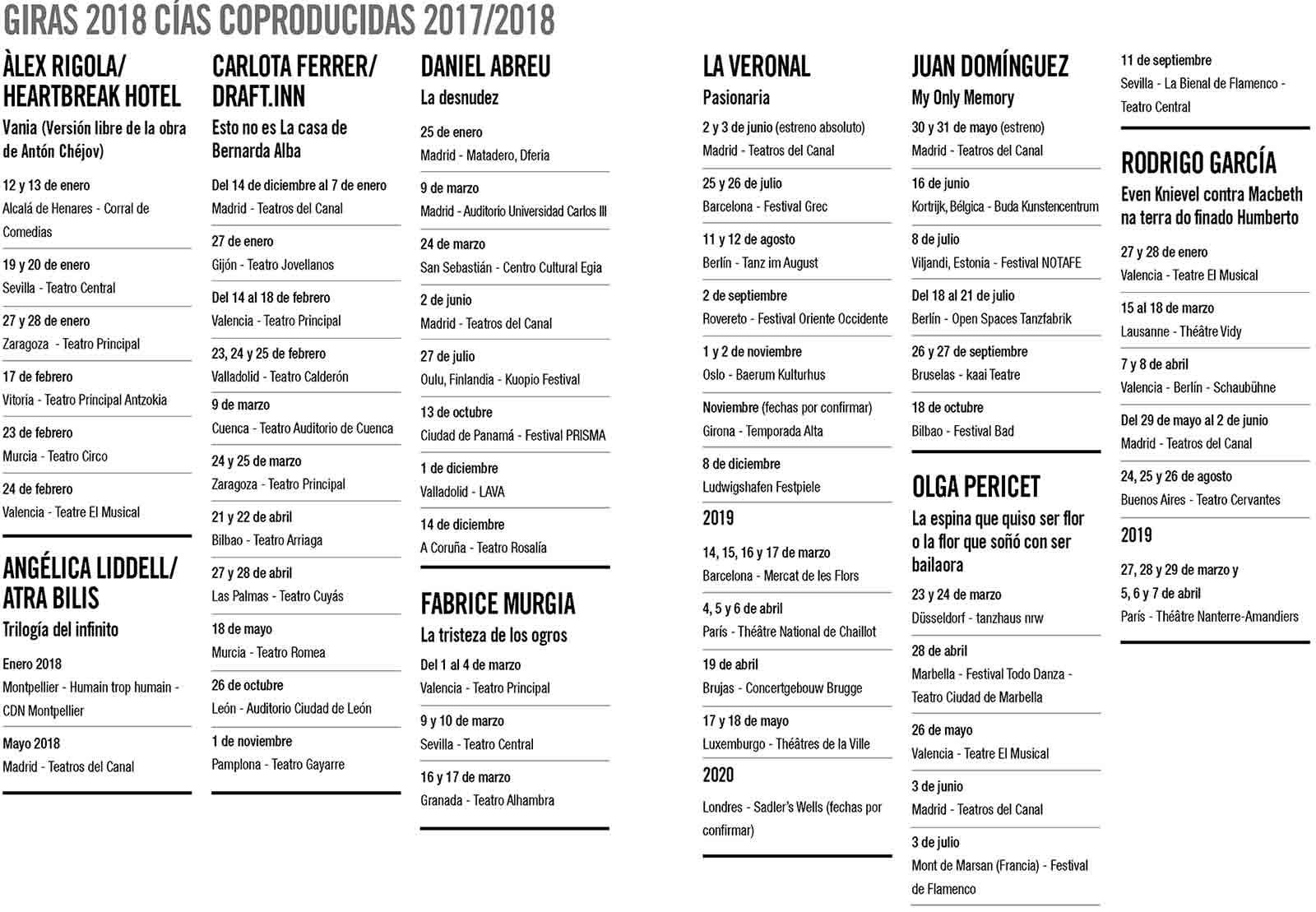 coproducciones teatros del canal comunidad de madrid 2017-18
